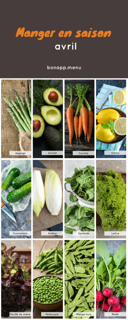 Légumes de saison en avril