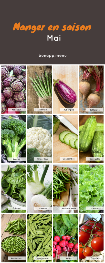 Légumes de saison mai